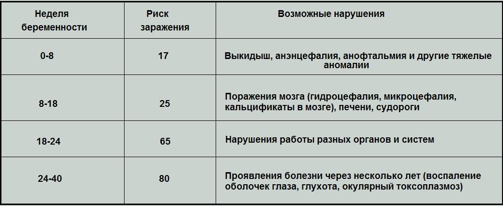 Анализ крови на антитела для беременных 893