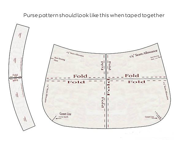 Сумки из джинса и выкройки