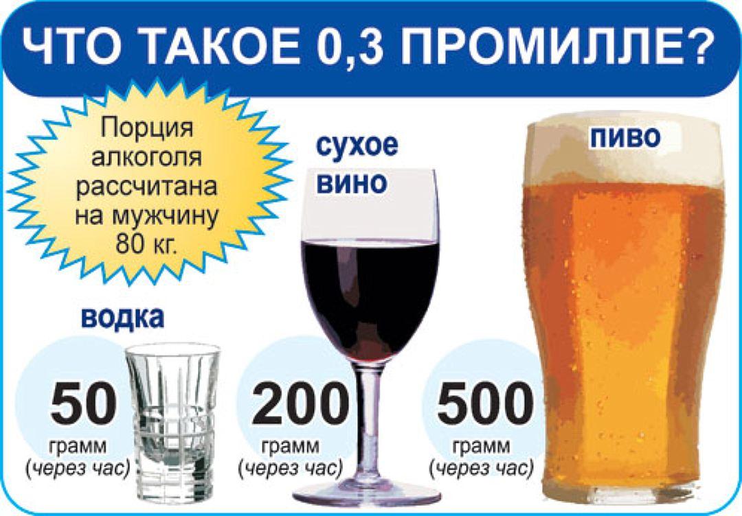 skolko-alkogol-derzhitsya-v-sperme