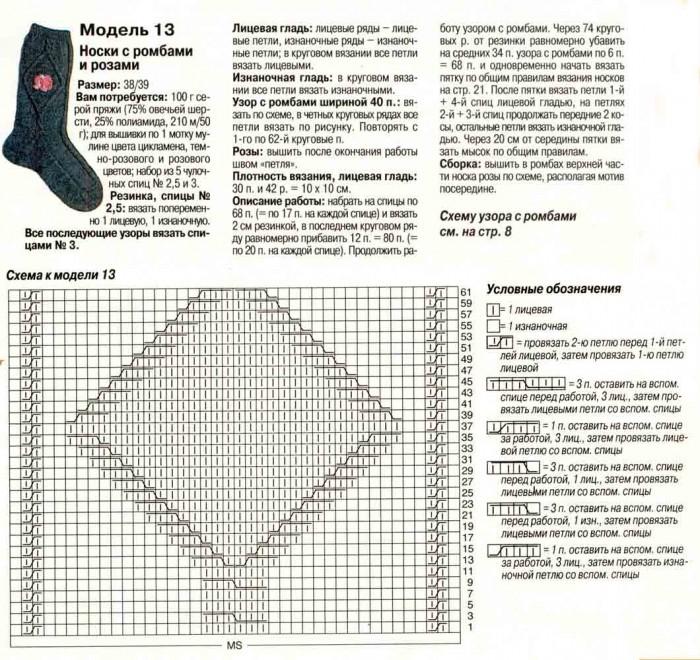 Носки спицами схема и описание вязания петель