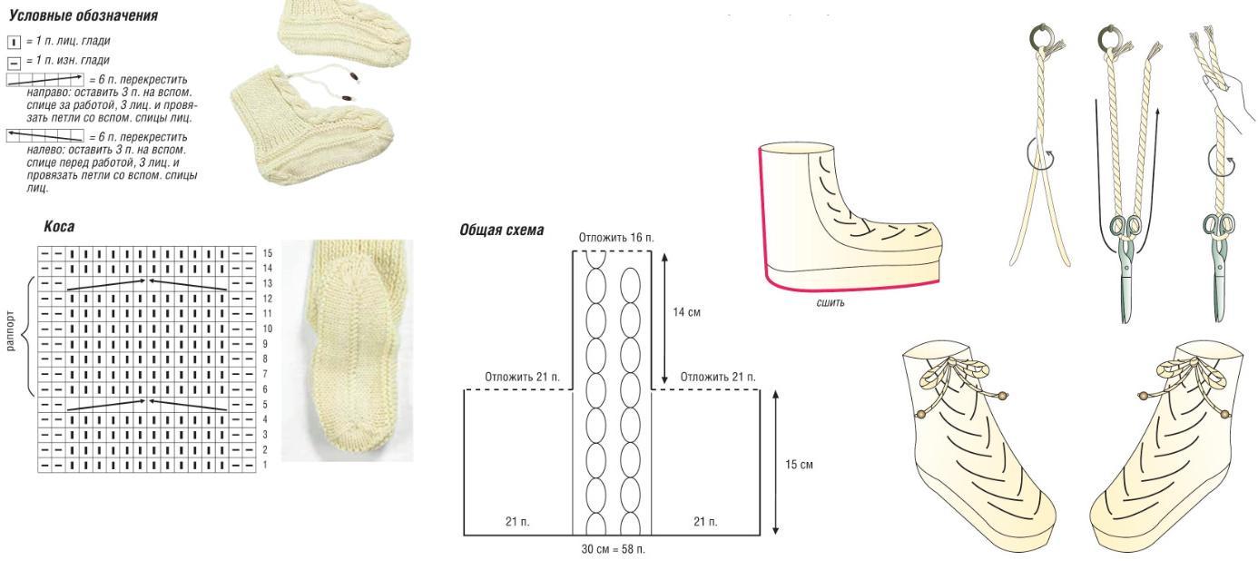 Вязание ботинок спицами схемы