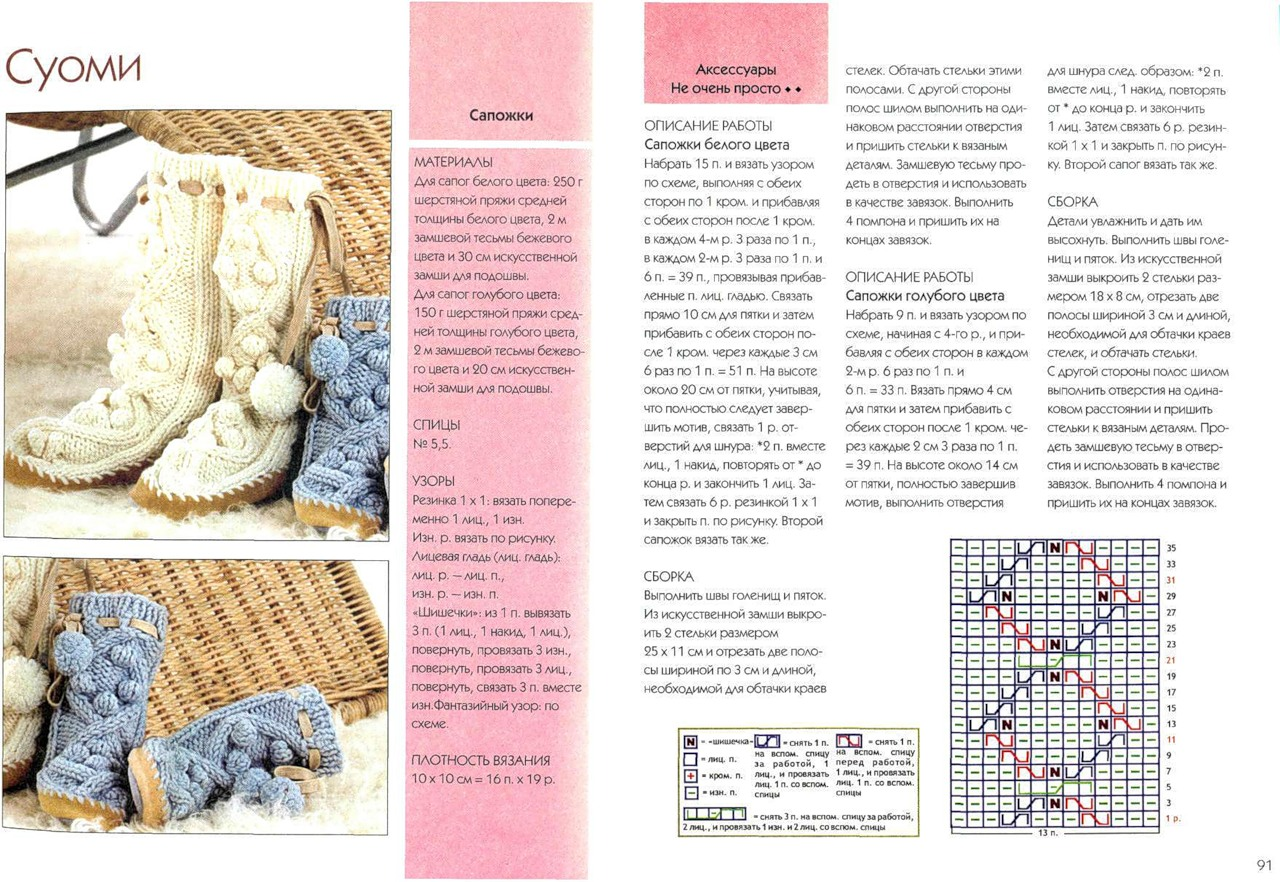 Вязаные нитки для вязания 2