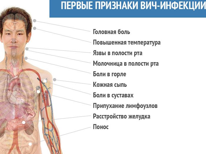 Как лечить мужчину от венерических заболеваний