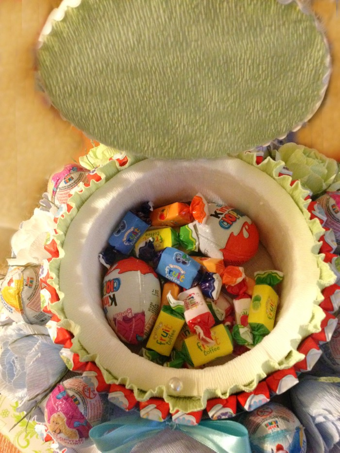 Конфета своими руками в детский сад