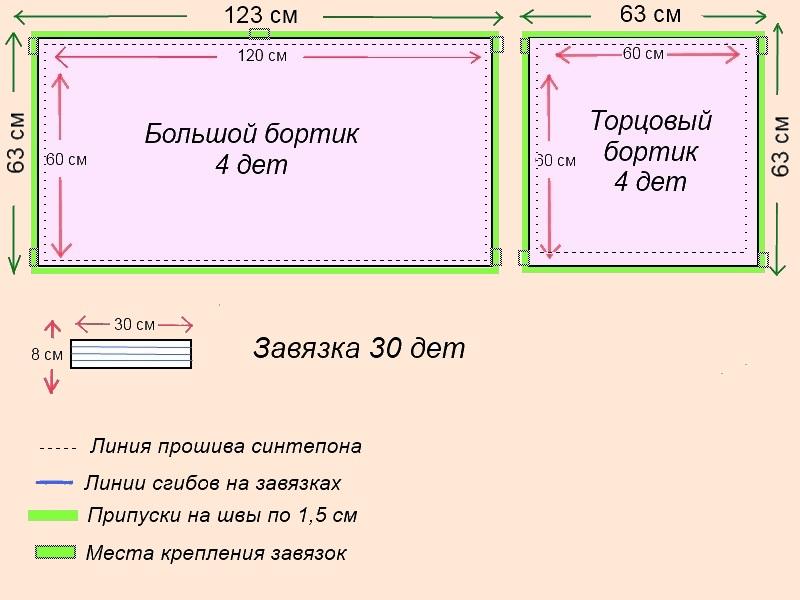 Шьем бортики в детскую кроватку схема и размеры
