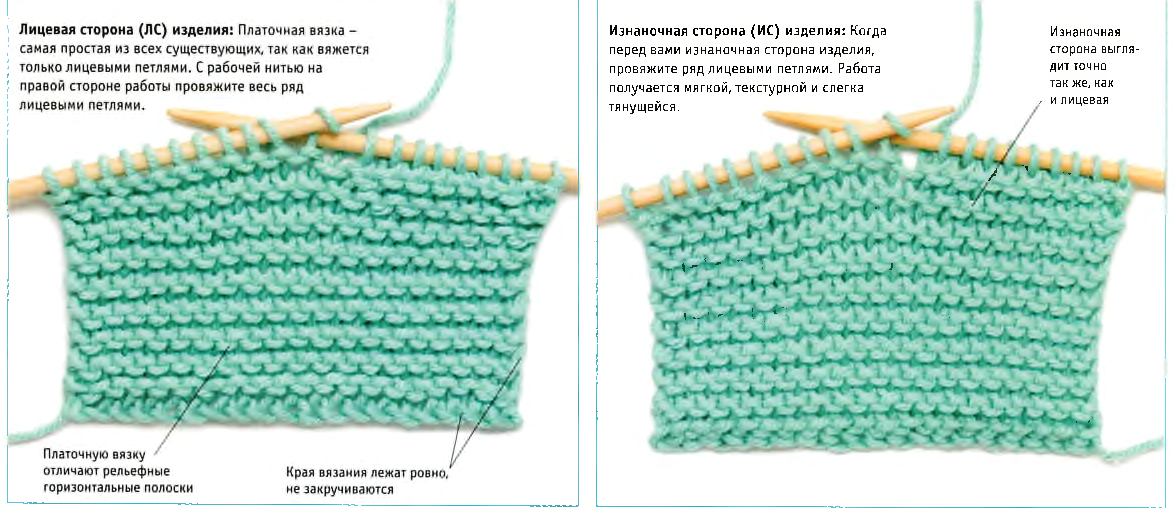 Схемы вязания плотной вязкой