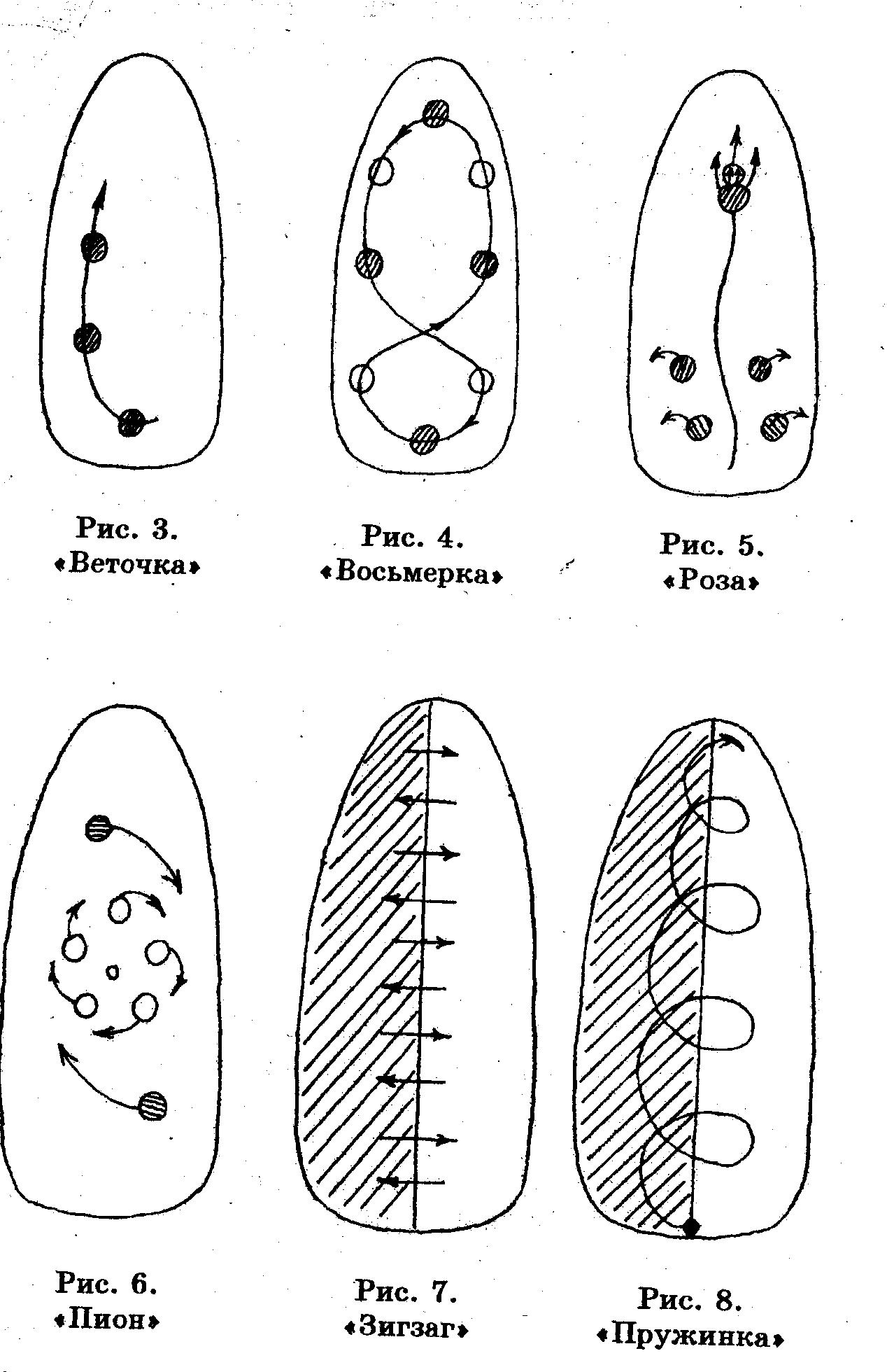 Рисунки для ногтей в домашних условиях иголкой видео