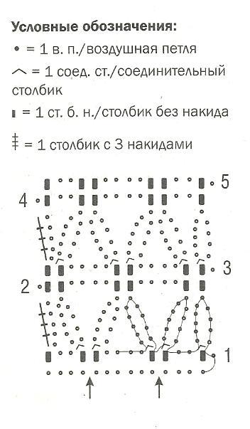 Схема вязания красивого кардигана спицами для женщин