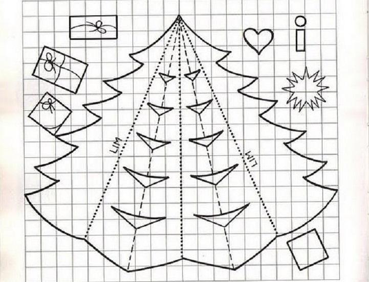 Новогодние поделки своими руками схемы шаблоны