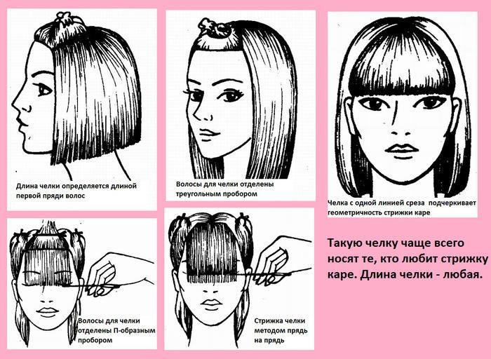 как подстричь волосы ровно самостоятельно подстричь