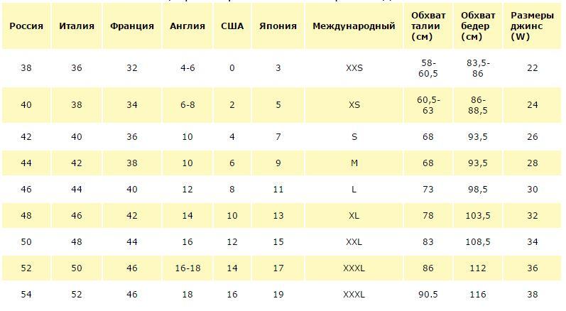 Размер одежды сша на русский для женщин на алиэкспресс