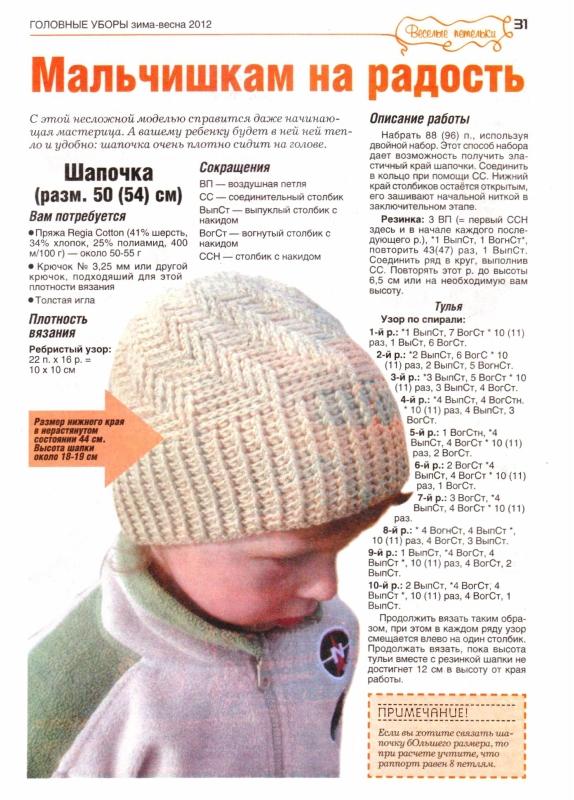 Схемы вязания шапок на мальчиков спицами