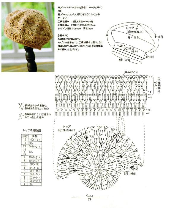Береты на осень схемы вязания