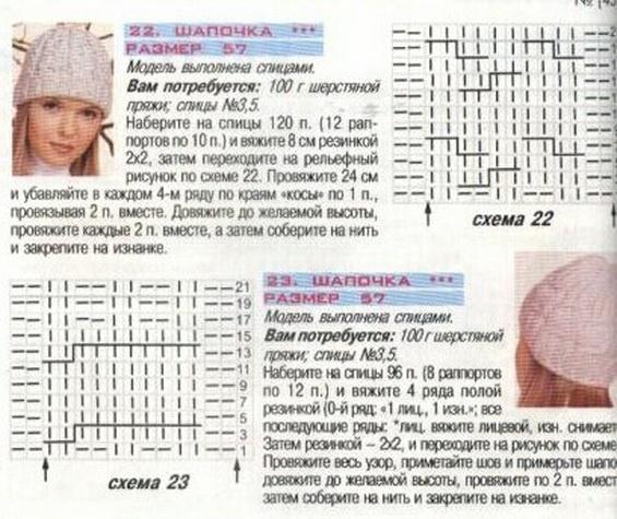 Белая вязаная шапка с косами. Схема вязания спицами.
