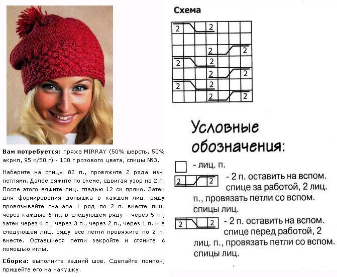 вязание спицами шапочки для девушки чему снятся