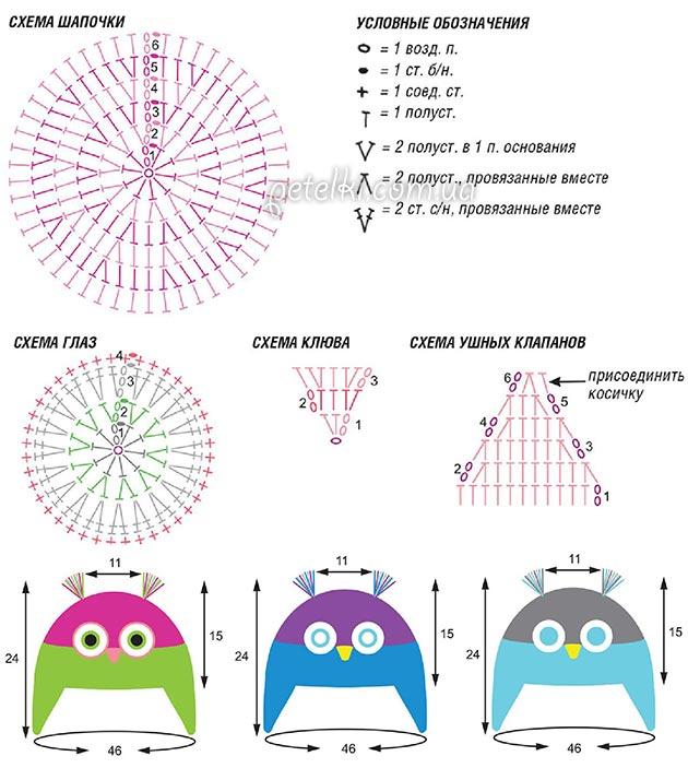 Прикольные шапки схемы описание