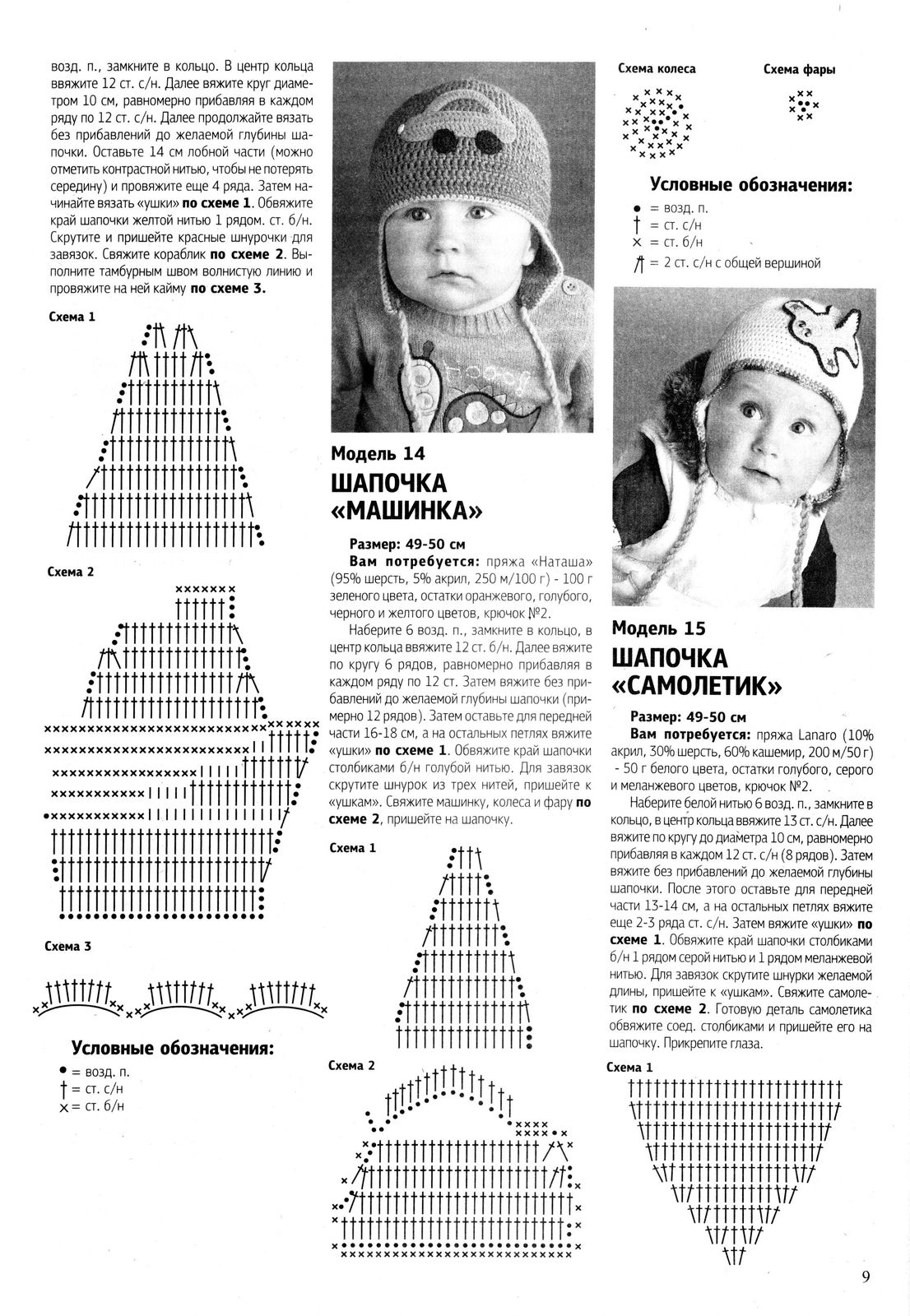 Детские шапки для мальчиков крючком схемы