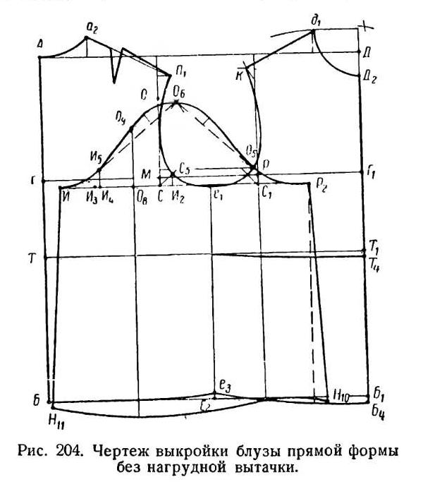 Перевести на схему вышивки крестом