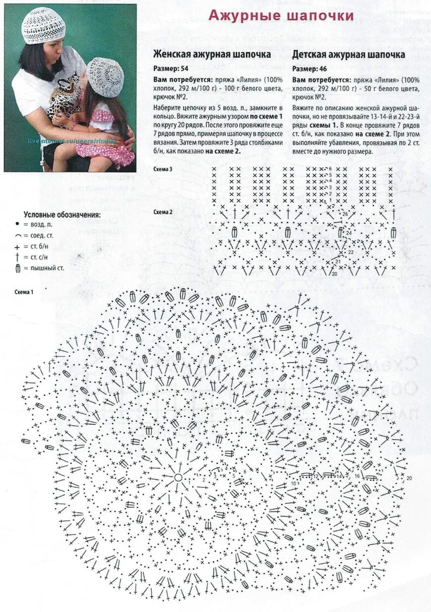 Схема вязания летних шапочек