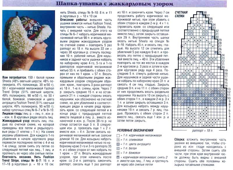 Узоры для вязания шапки женской 9