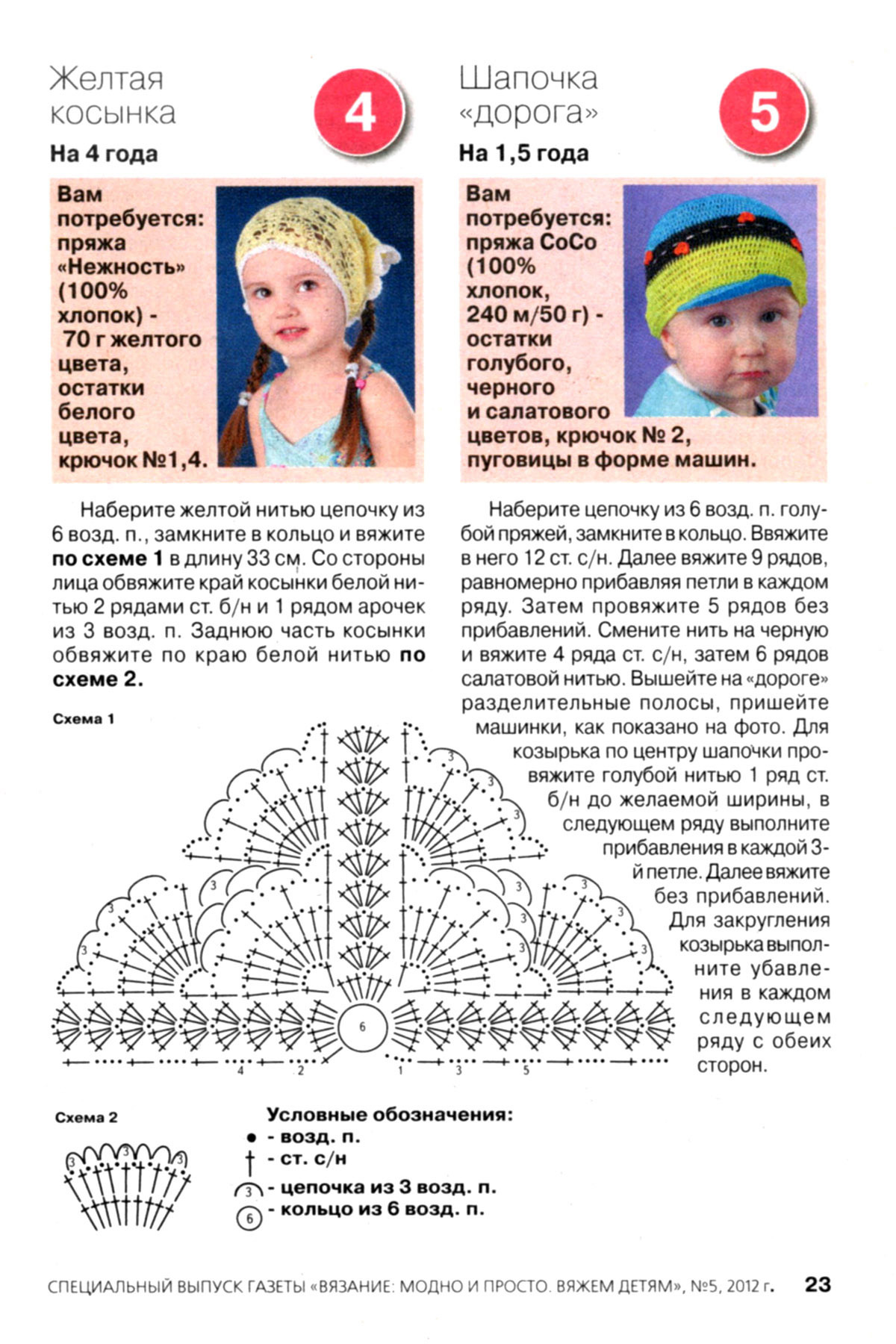 Летняя шапочка для ребенка крючком схема