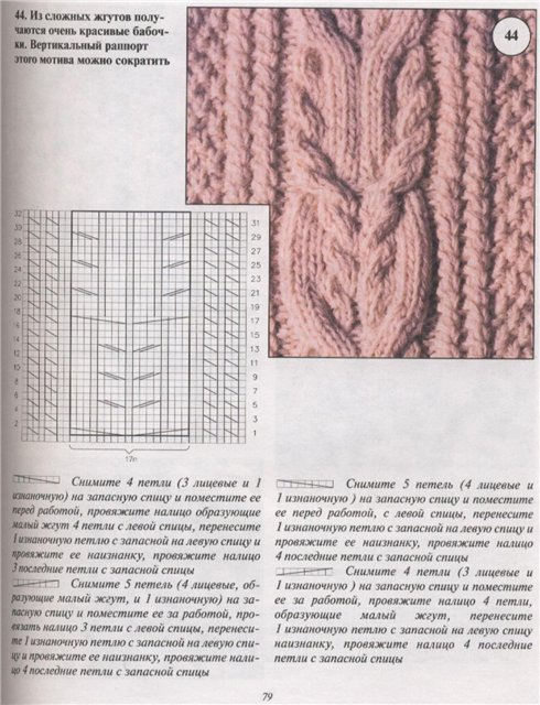 Схема вязания снуда спицами косами фото 792