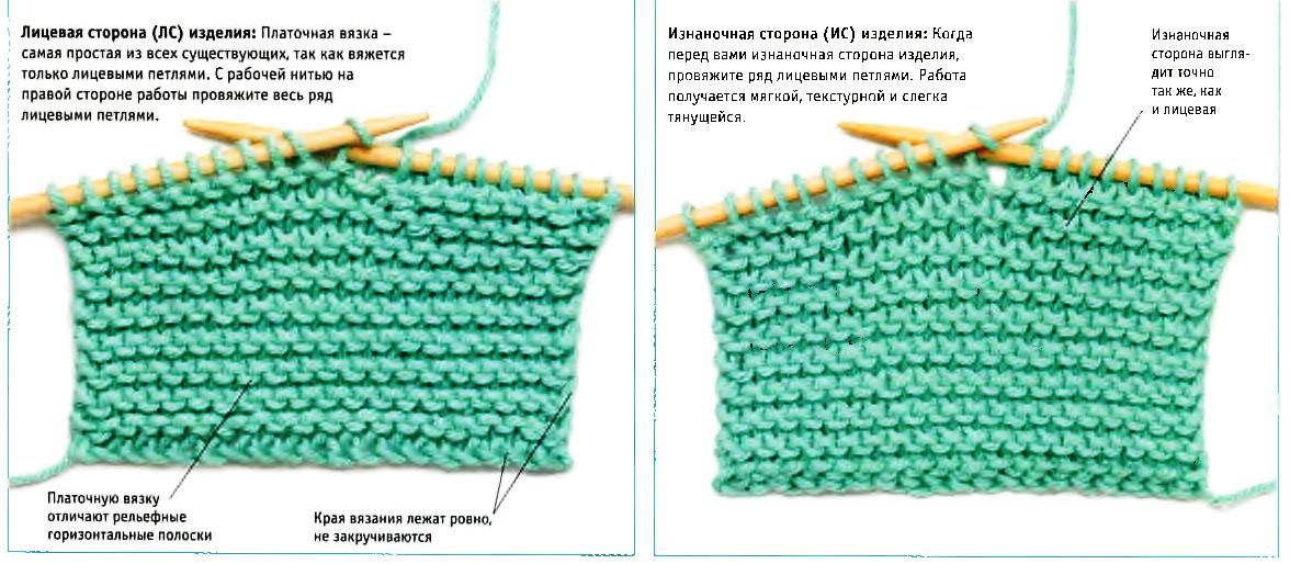 Как закончить платочное вязание