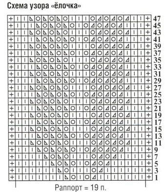 Вязание узор елочка схема 25