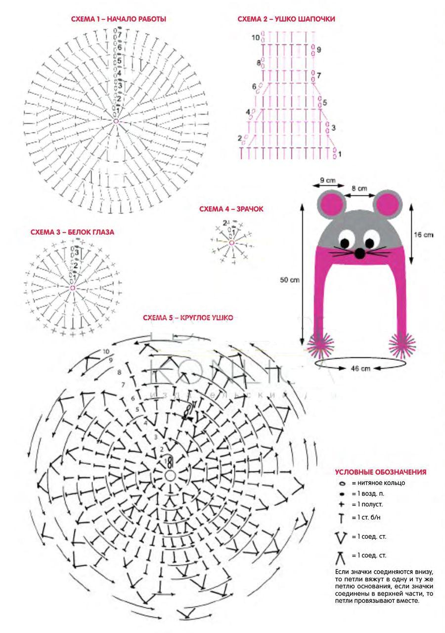 Схемы вязанных крючком шапочек