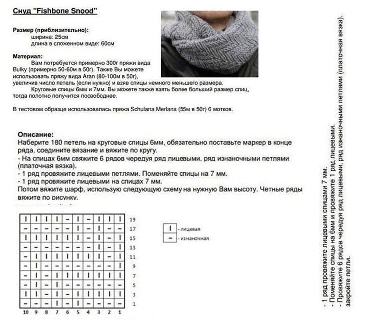 Снуд схемы вязания на круговых спицах 520