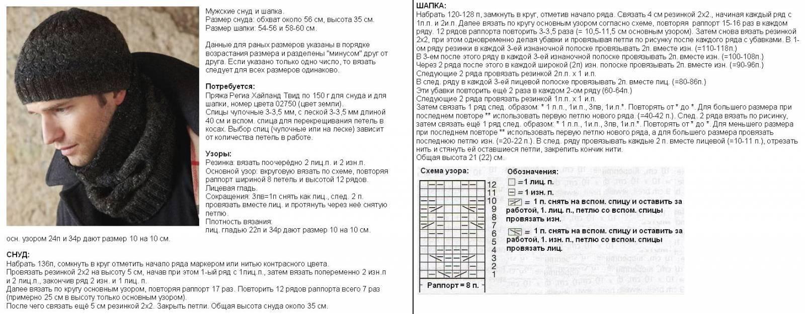 Вяжем мужские шарфы спицами схемы и описание 164