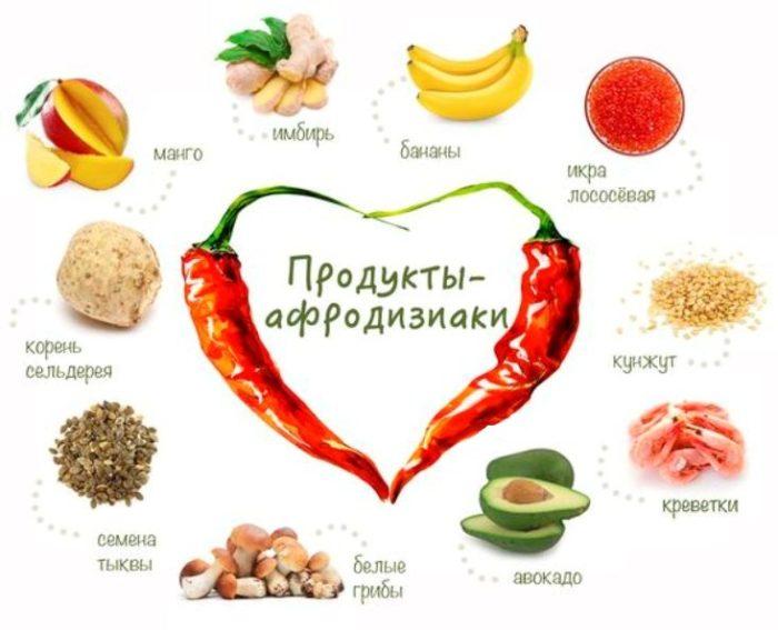 Оригинальные и дешевые блюда рецепты