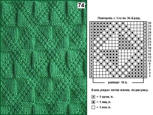 Схемы вязание узоров на спицах