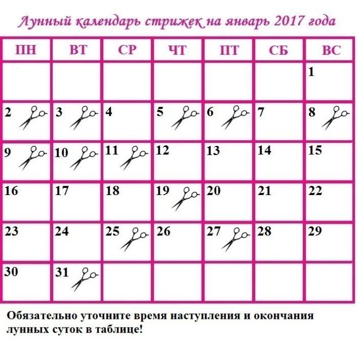 Лунный календарь благополучные
