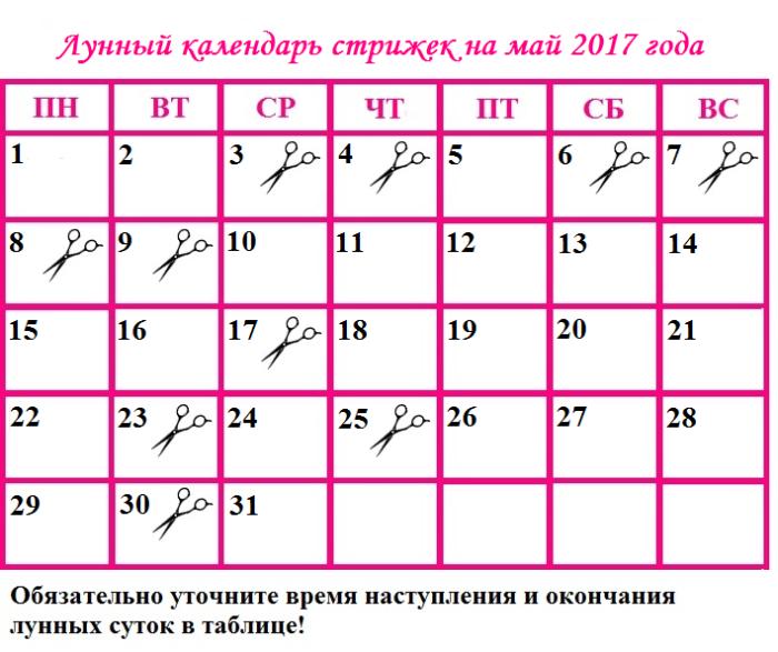 Гороскоп Стрижек Май