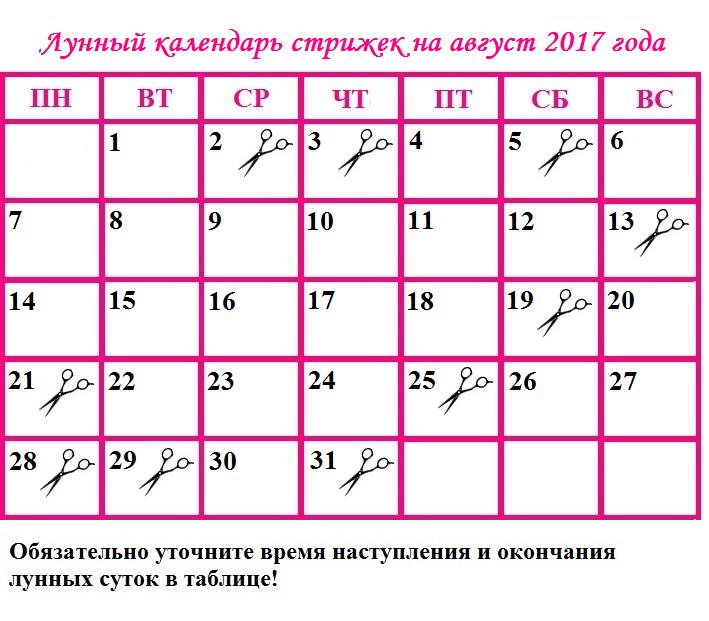 Лунный календарь окрашивания волос на август 2017