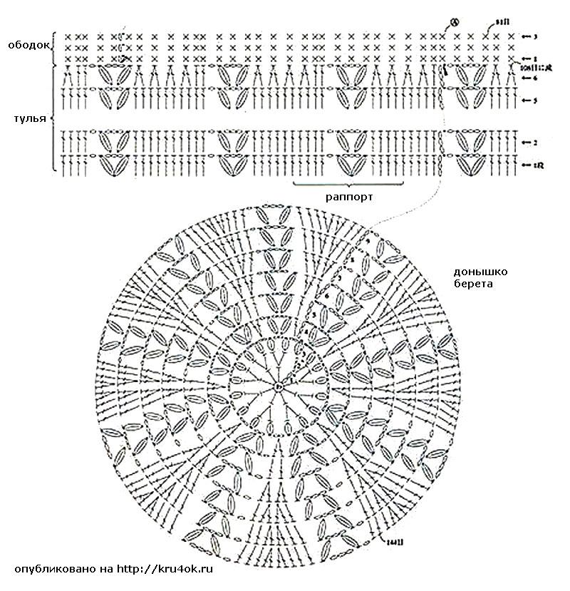 Вязание берета крючком и схемы