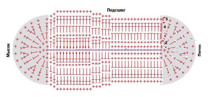 схема подошвы крючком для тапочек