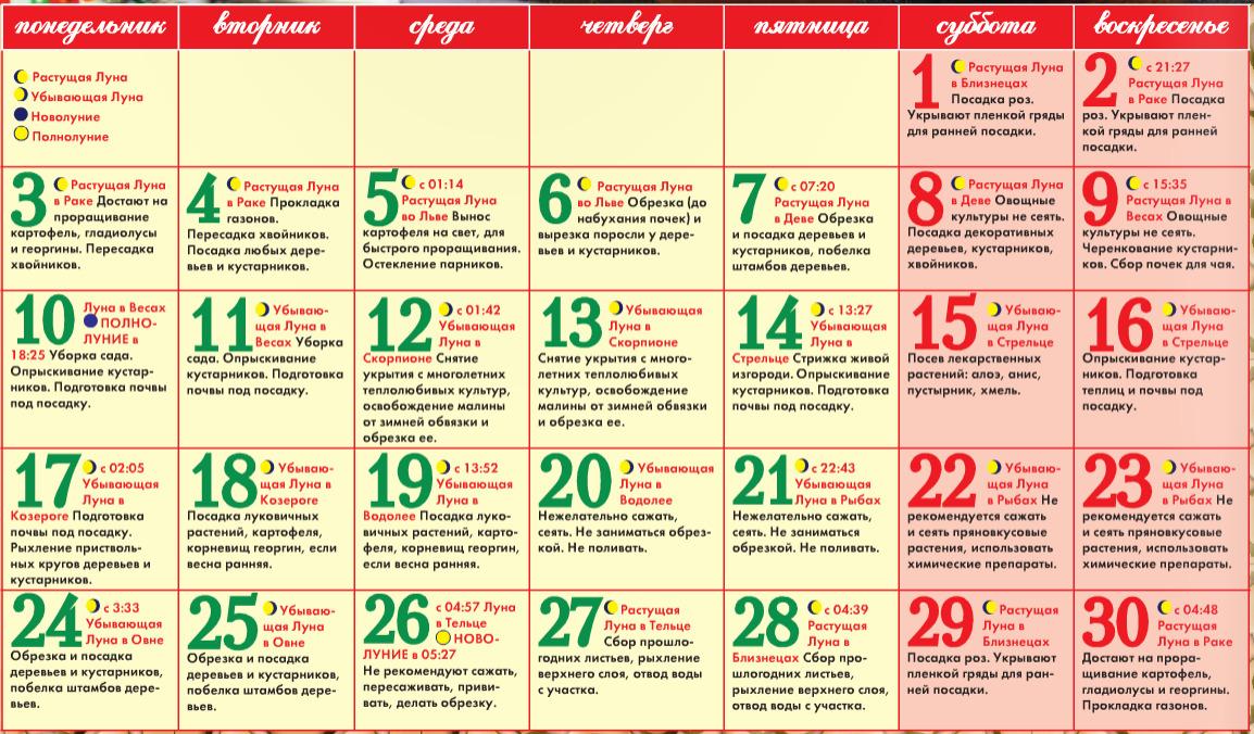 Лунный календарь на апрель 2017 года - благоприятные дни