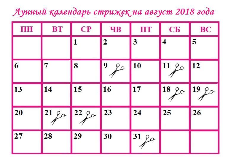 Лунный посевной календарь на август 2019 года.