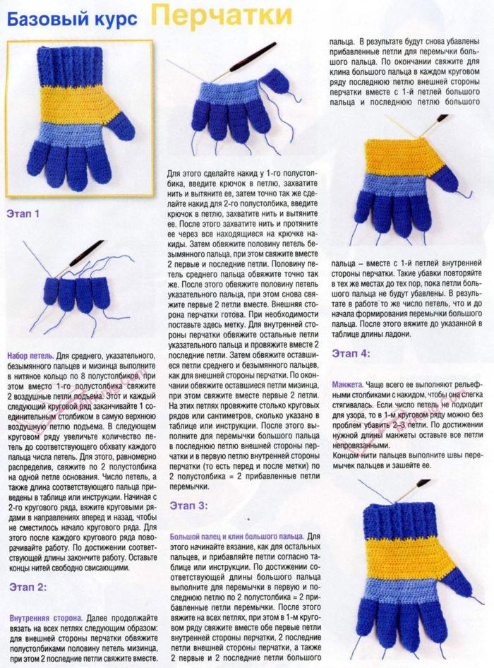 Простые идеи для маникюра на короткие ногти фото в домашних условиях