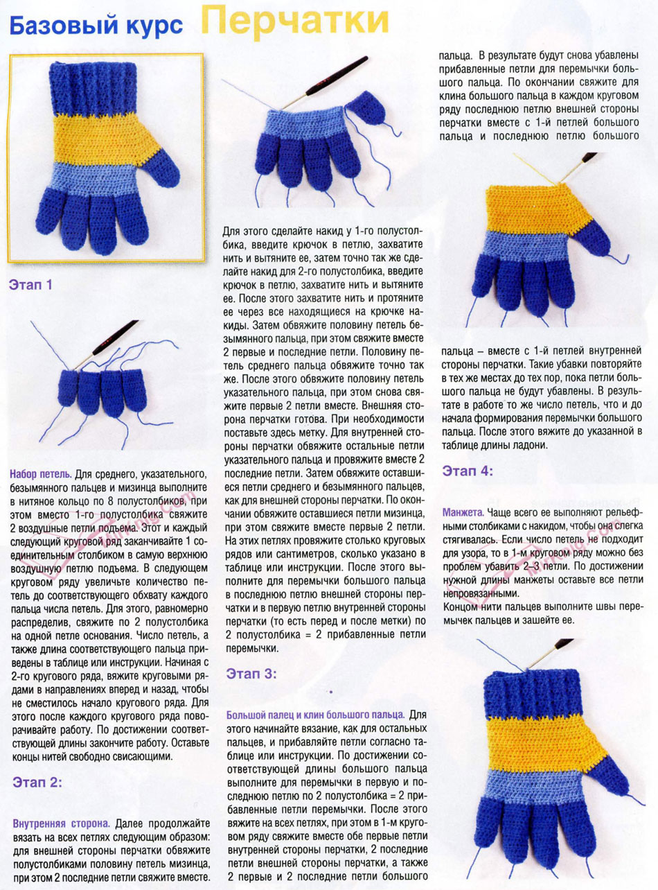 Как связать перчатку для начинающих - Как вязать перчатки ...: http://xbxclub.ru/kak-svyazat-perchatku-dlya-nachinayuschih/