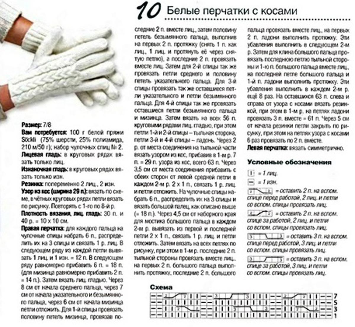 Схема вязания варежек спицами женские
