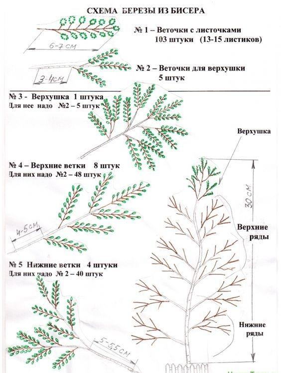 Бисероплетение схемы деревья