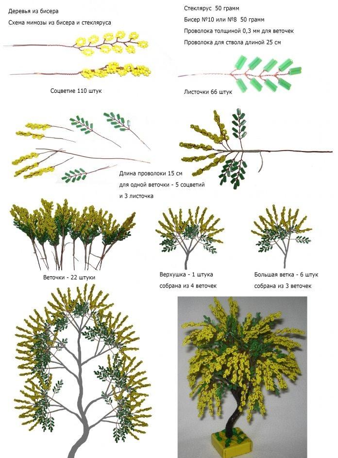 Деревья из бисера своими руками: мастер-классы и схемы