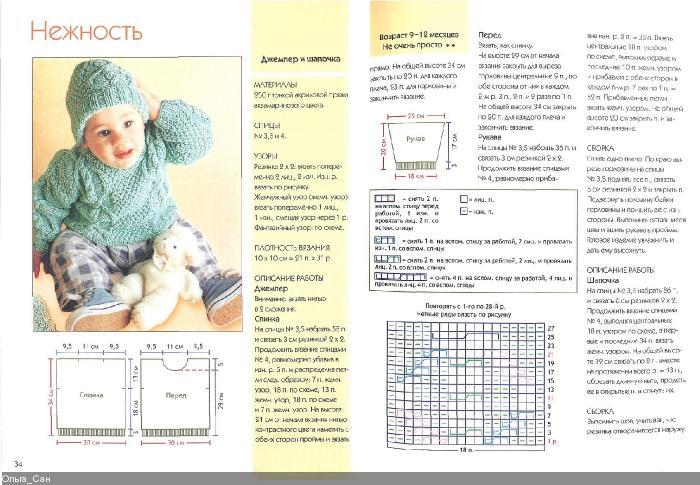Детское вязание для мальчиков со схемами 725