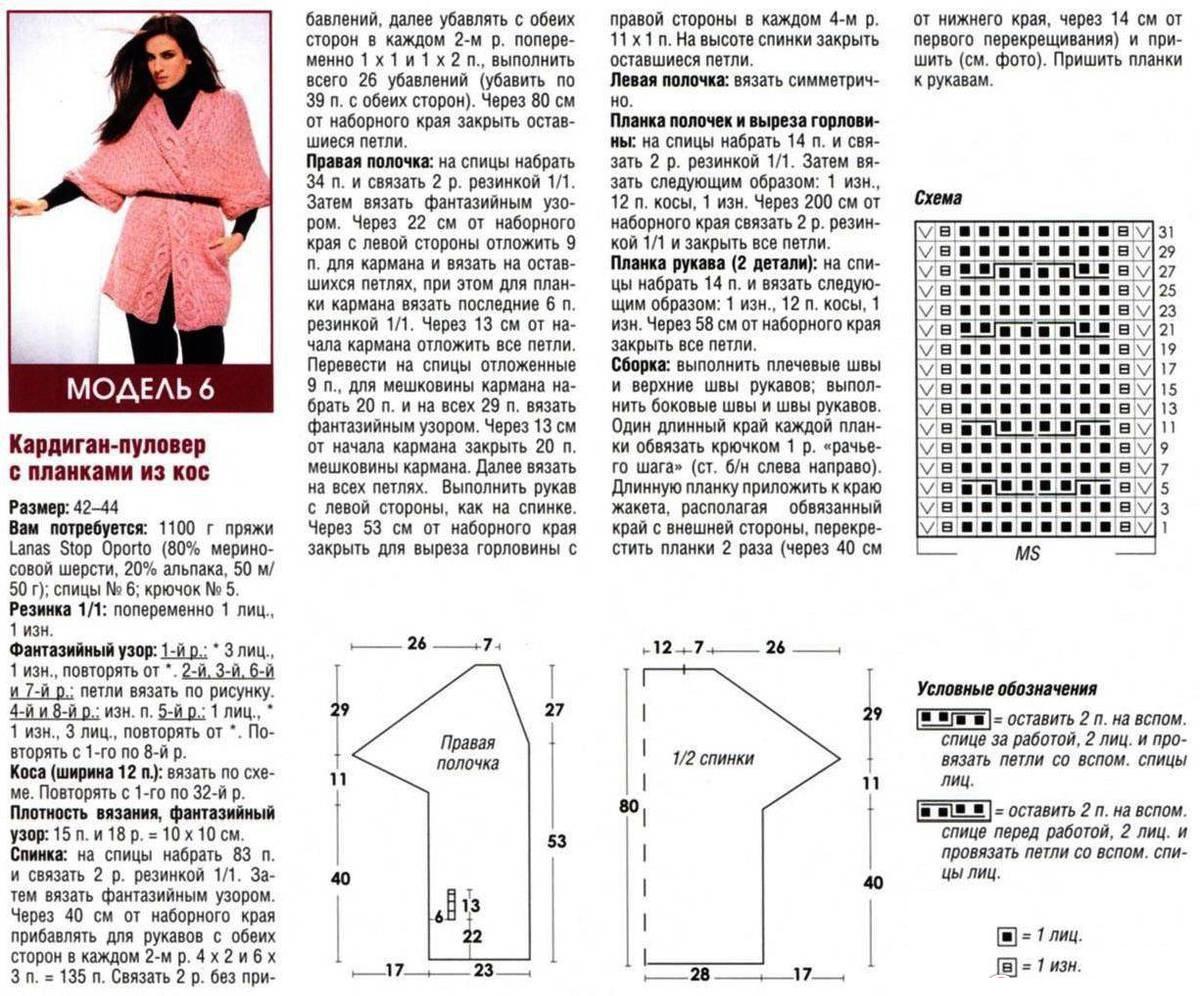Узоры для вязания кардигана спицами с описанием и схемами