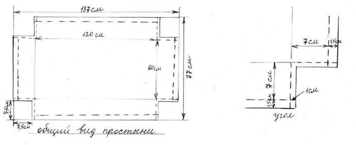 Как сшить простынь на резинке: выкройка с описанием 95