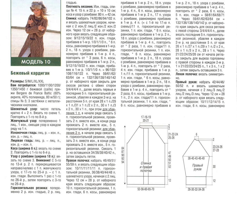 Вязаный кардиган спицами с описанием и схемами