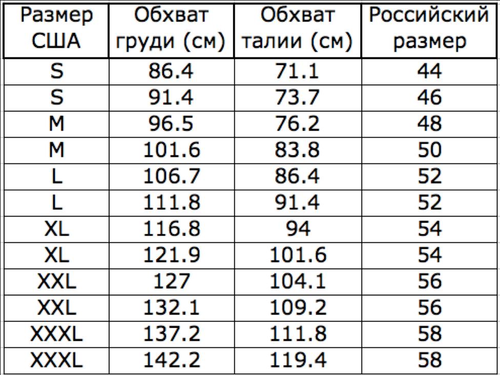 Алиэкспресс как определить размер обуви таблица всех размеров
